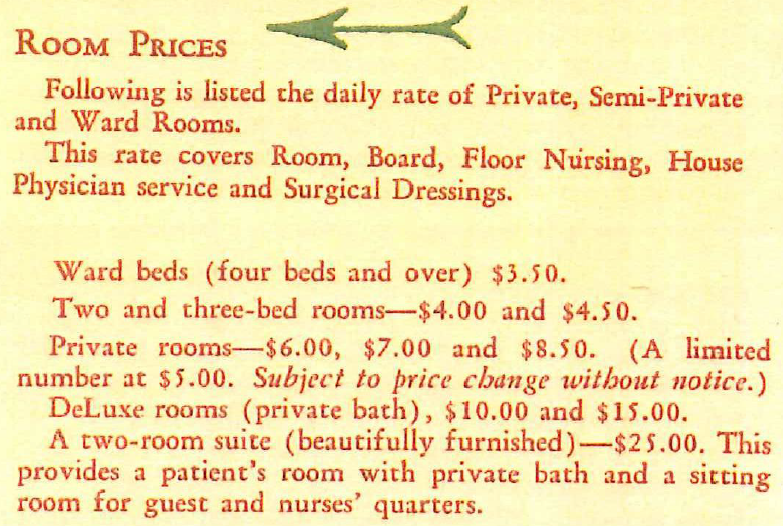 Hospitals Charges 1942